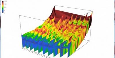 Softuri geofizica si geoelectrica