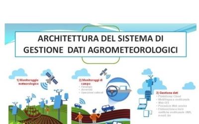 Sisteme de monitorizare agrometeorologica