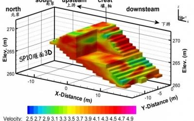 GEOTOM-CG- Software pentru tomografie seismică